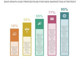 app Bar Graph And Percentage For New Marketing Strategy Flat Powerpoint Design
