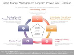 App Basic Money Management Diagram Powerpoint Graphics