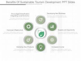App Benefits Of Sustainable Tourism Development Ppt Slides