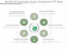 App Benefits Of Sustainable Tourism Development Ppt Slides