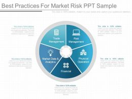 App Best Practices For Market Risk Ppt Sample