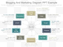 App Blogging And Marketing Diagram Ppt Example