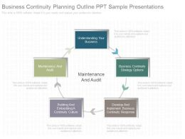 App Business Continuity Planning Outline Ppt Sample Presentations