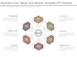 App Business Core Values And Mission Template Ppt Sample