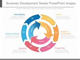 App Business Development Needs Powerpoint Images