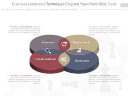 App Business Leadership Techniques Diagram Powerpoint Slide Deck