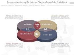 App Business Leadership Techniques Diagram Powerpoint Slide Deck