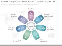 App Business Management Benefits Sample Diagram Example Of Ppt