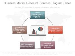 App Business Market Research Services Diagram Slides