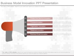App Business Model Innovation Ppt Presentation
