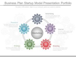 App Business Plan Startup Model Presentation Portfolio