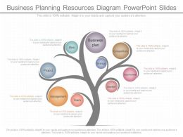 App Business Planning Resources Diagram Powerpoint Slides