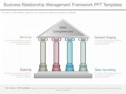 App Business Relationship Management Framework Ppt Templates