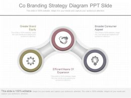 App Co Branding Strategy Diagram Ppt Slide