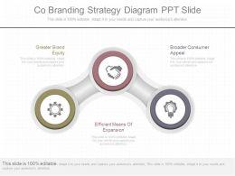app_co_branding_strategy_diagram_ppt_slide_Slide01