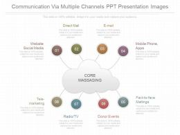 App Communication Via Multiple Channels Ppt Presentation Images