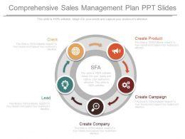 App Comprehensive Sales Management Plan Ppt Slides
