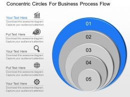 app Concentric Circles For Business Process Flow Powerpoint Template