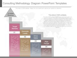 App Consulting Methodology Diagram Powerpoint Templates