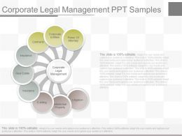 App Corporate Legal Management Ppt Samples