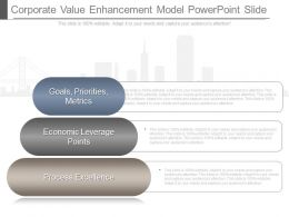 App Corporate Value Enhancement Model Powerpoint Slide