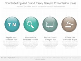 App Counterfeiting And Brand Piracy Sample Presentation Ideas