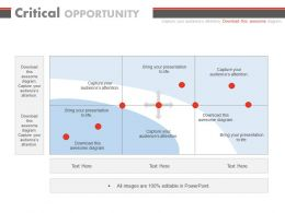 app Critical Opportunity Review To Ensure Competitiveness Powerpoint Slides