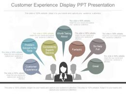 App Customer Experience Display Ppt Presentation