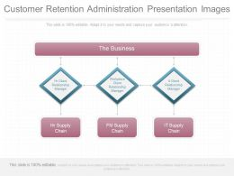 App Customer Retention Administration Presentation Images