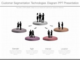 App Customer Segmentation Technologies Diagram Ppt Presentation