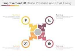 app Cycle For Improvement Of Online Presence And Email Listing Flat Powerpoint Design