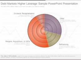 App Debt Markets Higher Leverage Sample Powerpoint Presentation