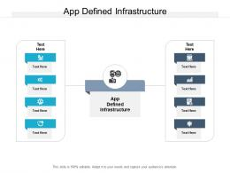App Defined Infrastructure Ppt Powerpoint Presentation Outline Rules Cpb