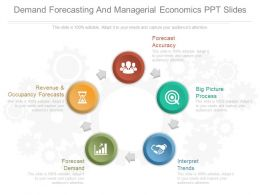 App Demand Forecasting And Managerial Economics Ppt Slides