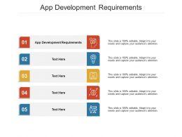 App Development Requirements Ppt Powerpoint Presentation Portfolio Graphics Cpb