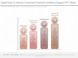App Digital Tools To Improve Consumers Financial Conditions Diagram Ppt Slides