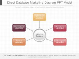 App Direct Database Marketing Diagram Ppt Model