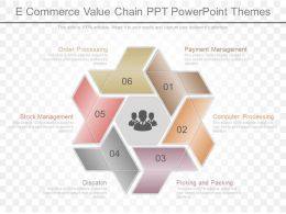 App E Commerce Value Chain Ppt Powerpoint Themes