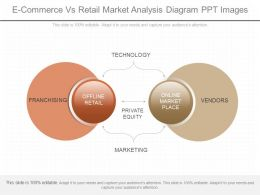 App E Commerce Vs Retail Market Analysis Diagram Ppt Images