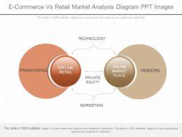 app_e_commerce_vs_retail_market_analysis_diagram_ppt_images_Slide01