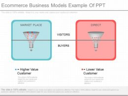 App Ecommerce Business Models Example Of Ppt