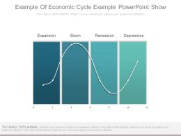 App Example Of Economic Cycle Example Powerpoint Show