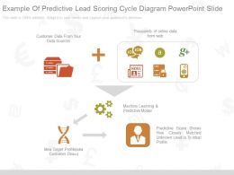 App Example Of Predictive Lead Scoring Cycle Diagram Powerpoint Slide