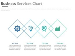 app Four Staged Business Services Chart Flat Powerpoint Design