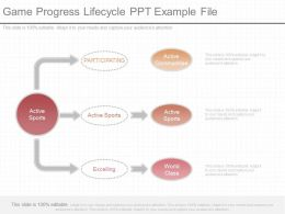 App Game Progress Lifecycle Ppt Example File
