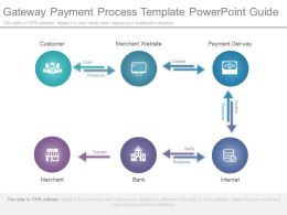 App Gateway Payment Process Template Powerpoint Guide