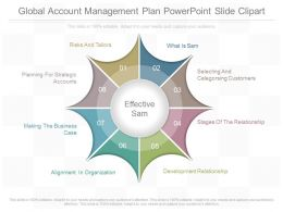 App Global Account Management Plan Powerpoint Slide Clipart