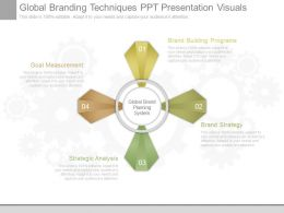 App Global Branding Techniques Ppt Presentation Visuals