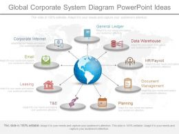 App Global Corporate System Diagram Powerpoint Ideas
