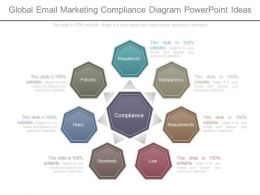 App Global Email Marketing Compliance Diagram Powerpoint Ideas